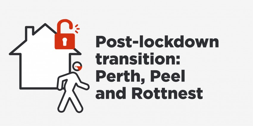 Infographic for the post-lockdown transition