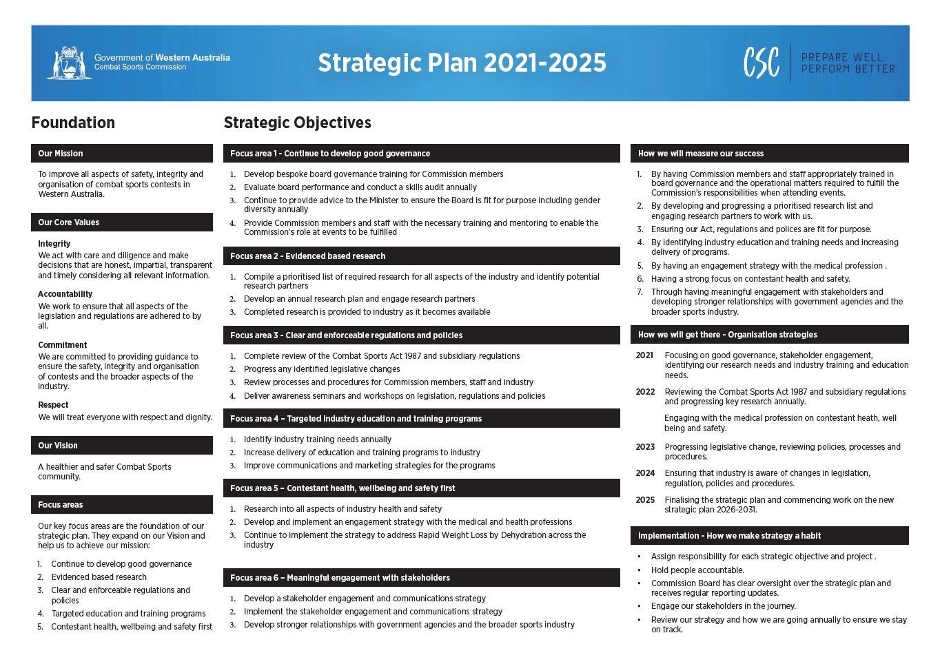 Combat Sports Commission Strategic Plan 2021-2025 cover