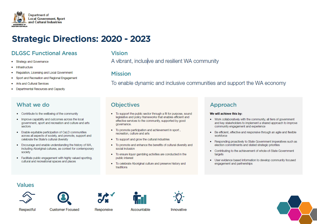 Strategic Directions: 2020-2023 cover